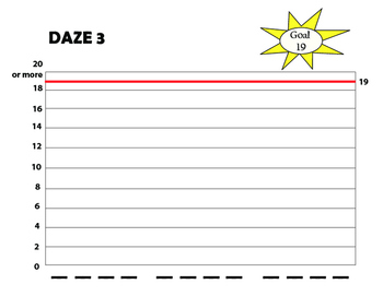 DIBELS DAZE 3 student tracker