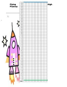 DIBELS Fluency Graph 70-120wpm