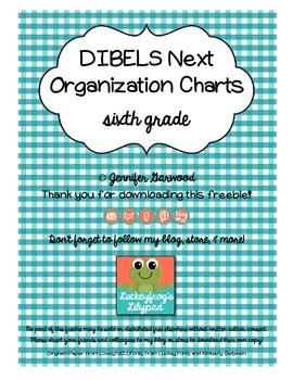 DIBELS Next Organization Charts for 6th Grade