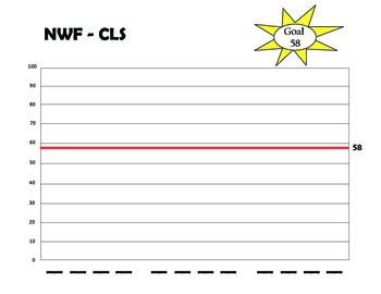 DIBELS Nonsense Word - NWF 1st grade student tracker