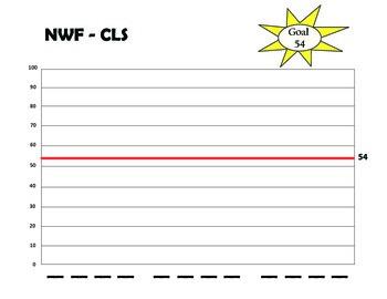 DIBELS Nonsense Word - NWF 2nd grade student tracker