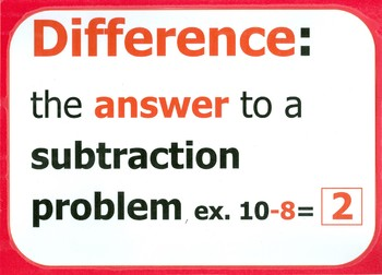 DIFFERENCE Vocab Card