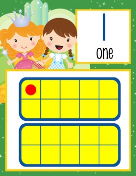 DOROTHY & OZ - Number Line Banner, 0 to 20, Illustrated