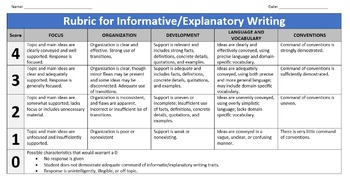 DUAL LANGUAGE Informative/Explanatory Writing Rubric | Rúb