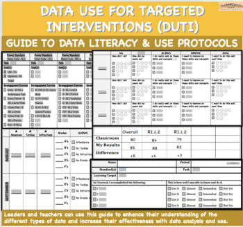 DUTI Data Talks Protocols and Guide