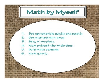 Daily 3 MATH Behaviors Anchor Charts/Posters (Burlap with