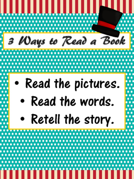 Daily 5 3 Ways/IPICK/EEKK Anchor Charts (Turquoise Red Car