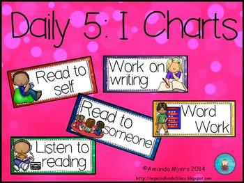Daily 5 I-Charts