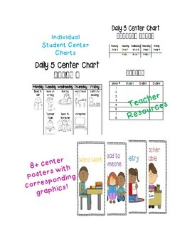 Daily 5 Inspired Centers - Student Charts and Posters