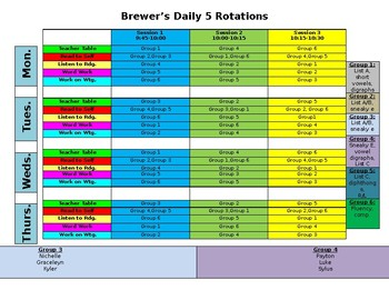 Daily 5 Rotation Schedule - Weekly, guided reading group schedule