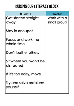 Daily 5 T-chart / Literacy Block Expectations
