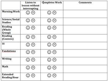 Daily Behavor Chart (Editiable)