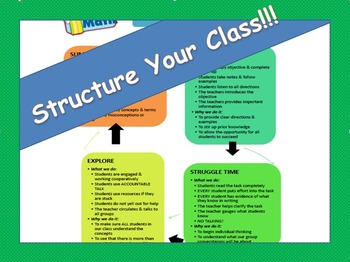 Daily Class Structures