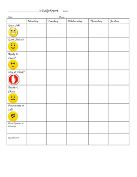 Daily Report for Smilie Face Behavior Clip Chart