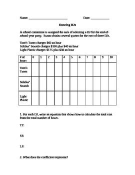 Dancing DJs Linear Equations/Tables