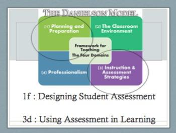 Danielson Assessment Elements (1f & 3d) Professional Development