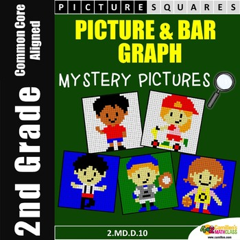 Bar Graph & Pictograph Worksheets - Word Problems (2nd Gra