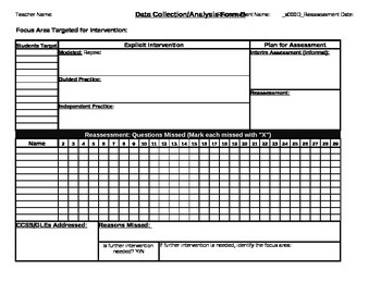 Data Analysis Forms with Student Intervention Plan