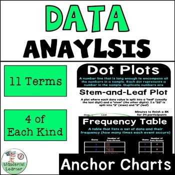 Data Anchor Charts