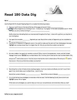 Review Read 180 Data with Students!