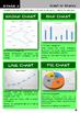 Data Project - Data representation and interpretation