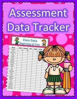 Assessment Data Tracker