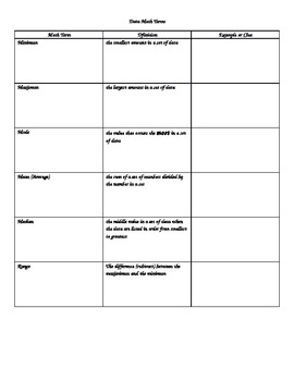Data Terms Word Chart-Average, Mean, Median, Mode