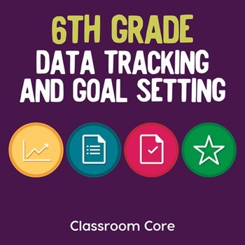 Data Tracking and Goal Setting for 6th Grade ELA