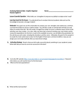 Data driven exam review