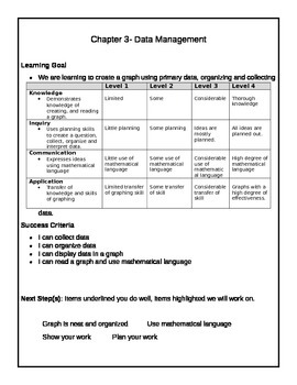 Data management, Ontario Rubric