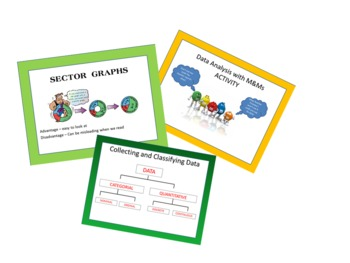 Data, sector graphs, line graphs, histograms, poly histogr