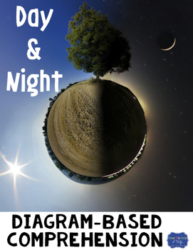 Day and Night Diagram & Comprehension Questions