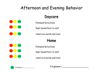 Daycare and Home Behavior Contract Point Sheet