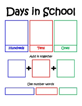 Days In School - Place Value