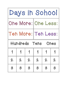 Days in School