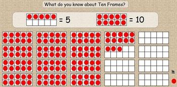 Days of School - Ten Frames for Activboard/Promethean Board