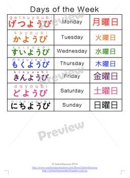 Days of the week calendar in Japanese