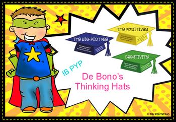 DE BONO'S 6 THINKING HATS