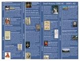 Deaf History, 1000 BC - 1800 AD