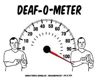 Deaf-O-meter G.O. Template or Poster