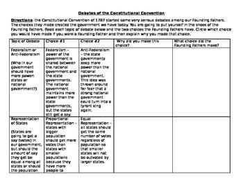 Debates of Constitutional Convention
