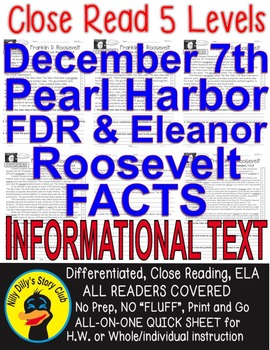 Pearl Harbor December 7th Franklin & Eleanor Roosevelt FAC