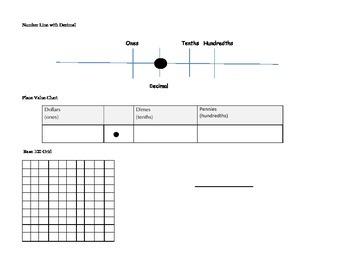 Decimal Graphic Organizer
