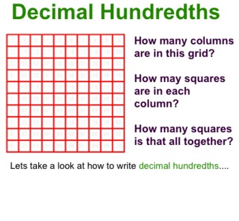 Decimal Hundredths