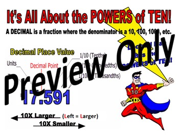 Decimal Man: It's All About the Powers of Ten