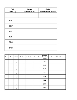 Decimal Notes & Examples - Place Value, Base Ten, Fraction