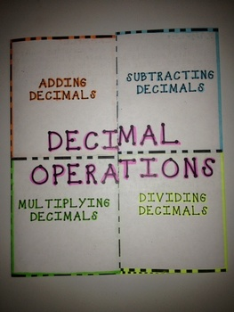 Decimal Operations Bundle! 3 Great Products!!