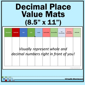 Decimal Place Value Mat / Chart  - 8.5 x 11""