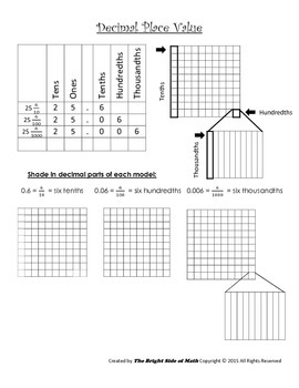 Decimal Place Value Reference Sheet