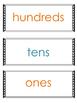 FREE Decimal Vocabulary Posters
